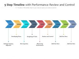 9 Step Timeline With Performance Review And Control