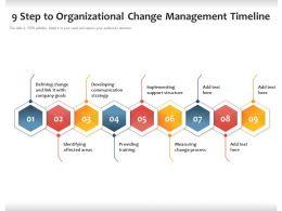 9 Step To Organizational Change Management Timeline