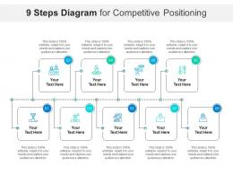 9 Steps Diagram For Competitive Positioning Infographic Template