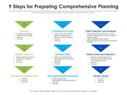 9 Steps For Preparing Comprehensive Planning