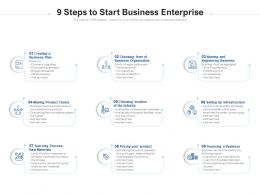 9 Steps To Start Business Enterprise