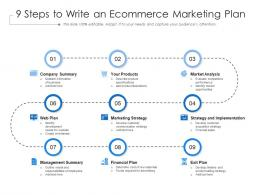9 Steps To Write An Ecommerce Marketing Plan