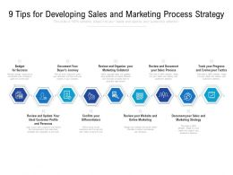 9 Tips For Developing Sales And Marketing Process Strategy