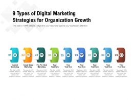 9 Types Of Digital Marketing Strategies For Organization Growth