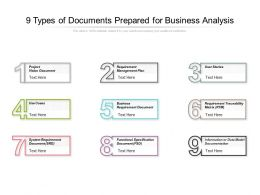 9 Types Of Documents Prepared For Business Analysis