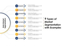9 Types Of Market Segmentation With Examples