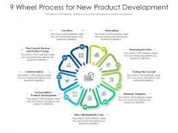 9 Wheel Process For New Product Development