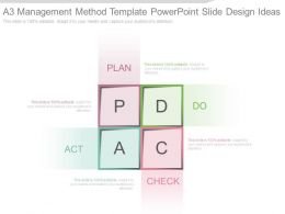 A3 Management Method Template Powerpoint Slide Design Ideas
