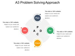 A3 Problem Solving Approach Ppt Design Templates