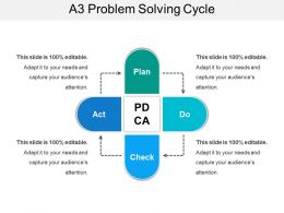 A3 Problem Solving Cycle Sample Of Ppt Presentation
