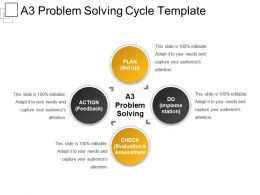 A3 Problem Solving Cycle Template Sample Of Ppt