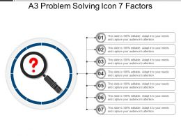 A3 Problem Solving Icon 7 Factors Ppt Background Images