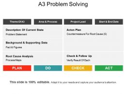 A3 Problem Solving Ppt Design Templates