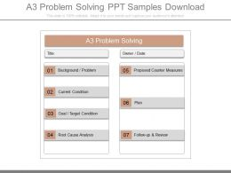 A3 Problem Solving Ppt Samples Download