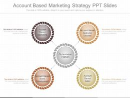 A Account Based Marketing Strategy Ppt Slides