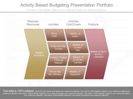 A Activity Based Budgeting Presentation Portfolio