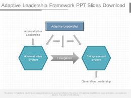 A Adaptive Leadership Framework Ppt Slides Download