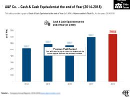 A And F Co Cash And Cash Equivalent At The End Of Year 2014-2018
