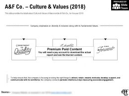A And F Co Culture And Values 2018