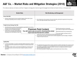 A And F Co Market Risks And Mitigation Strategies 2018