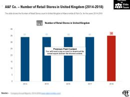 A And F Co Number Of Retail Stores In United Kingdom 2014-2018