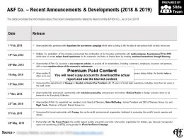 A And F Co Recent Announcements And Developments 2018-2019