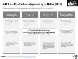 A And F Co Risk Factors Categorized By Its Nature 2018