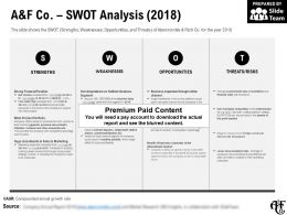 A And F Co Swot Analysis 2018