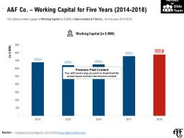 A And F Co Working Capital For Five Years 2014-2018