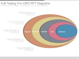 A B Testing For Cro Ppt Diagrams