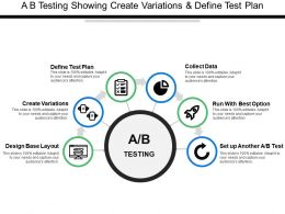 A B Testing Showing Create Variations And Define Test Plan