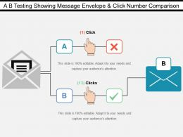 A B Testing Showing Message Envelope And Click Number Comparison