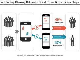 A B Testing Showing Silhouette Smart Phone And Conversion Percent