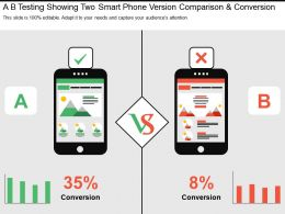 A B Testing Showing Two Smart Phone Version Comparison And Conversion