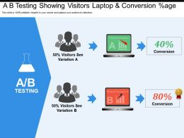 A B Testing Showing Visitors Laptop And Conversion Percent