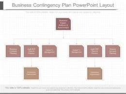 A Business Contingency Plan Powerpoint Layout