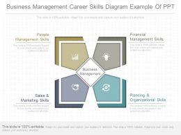 A Business Management Career Skills Diagram Example Of Ppt