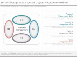 A Business Management Career Skills Diagram Presentation Powerpoint