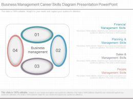 A Business Management Career Skills Diagram Presentation Powerpoint