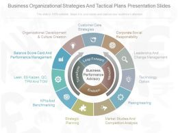 A Business Organizational Strategies And Tactical Plans Presentation Slides