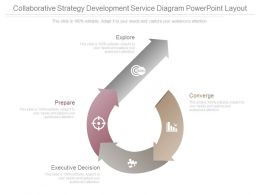 A Collaborative Strategy Development Service Diagram Powerpoint Layout