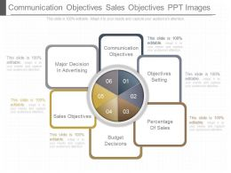 A Communication Objectives Sales Objectives Ppt Images