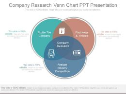 A Company Research Venn Chart Ppt Presentation