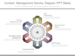 A Content Management Service Diagram Ppt Slides