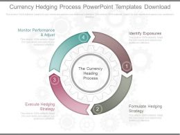 A Currency Hedging Process Powerpoint Templates Download