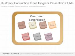 A Customer Satisfaction Ideas Diagram Presentation Slide