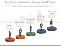 A Design For Composite Manufacturing Processes Good Ppt Example
