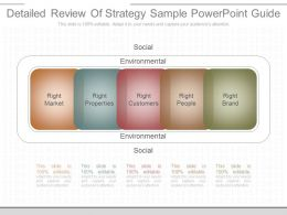 A Detailed Review Of Strategy Sample Powerpoint Guide