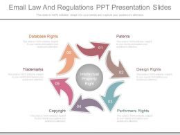 A E Mail Law And Regulations Ppt Presentation Slides
