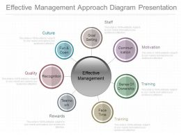 A Effective Management Approach Diagram Presentation